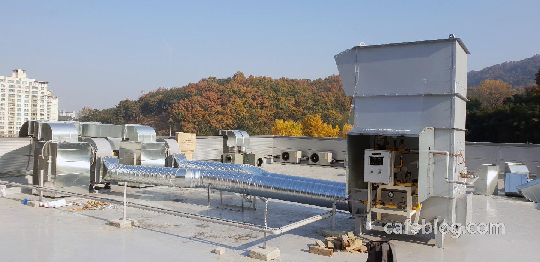 美食城 安装 中央消烟消味 后燃机系统 安装案例